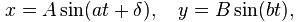 Lissajous Curve Equation